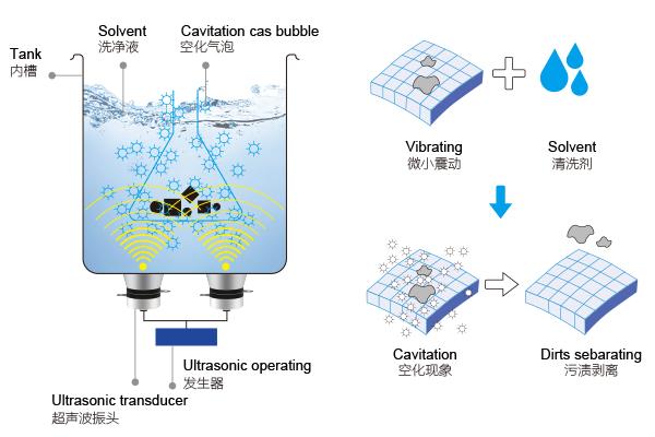 清洗机技术特点2.jpg